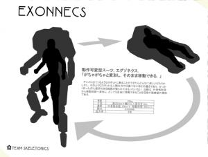 3_skeletonics_7_origin